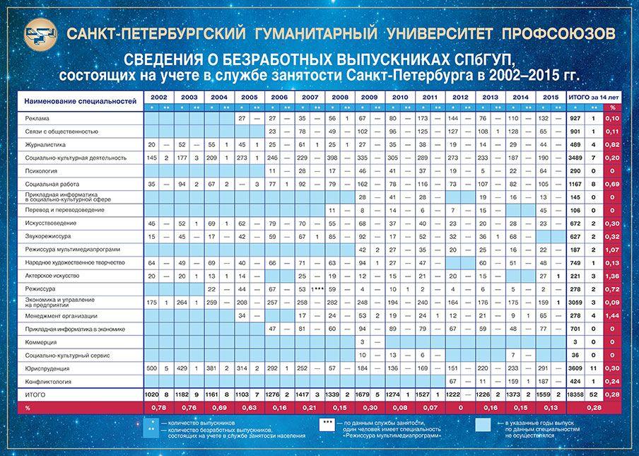 2001-2014_new.jpg
